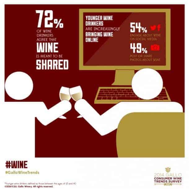 Galle-Wine-Survey-Top-10-Trends