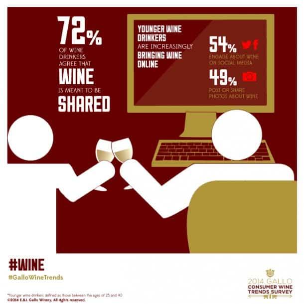 wine-and-social-media-sharing