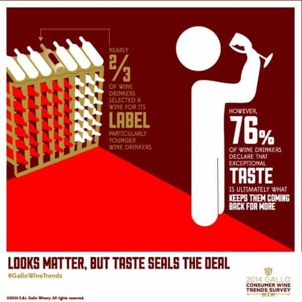 wine-labels-impact-buying-decision