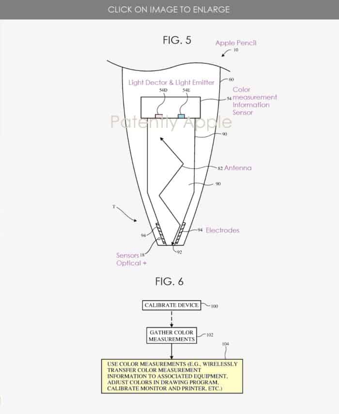 Apple Pencil with color sensor system