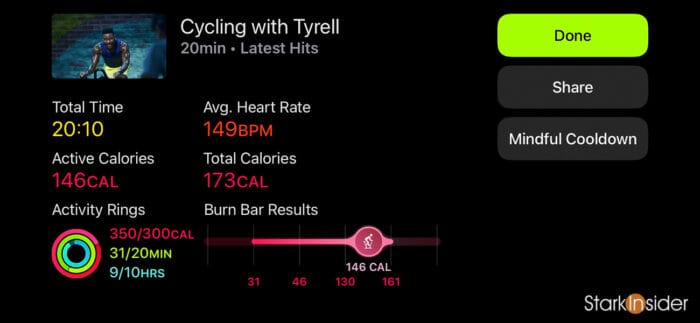 Apple Fitness+ Class summary - Cycling with Tyrell Latest Hits
